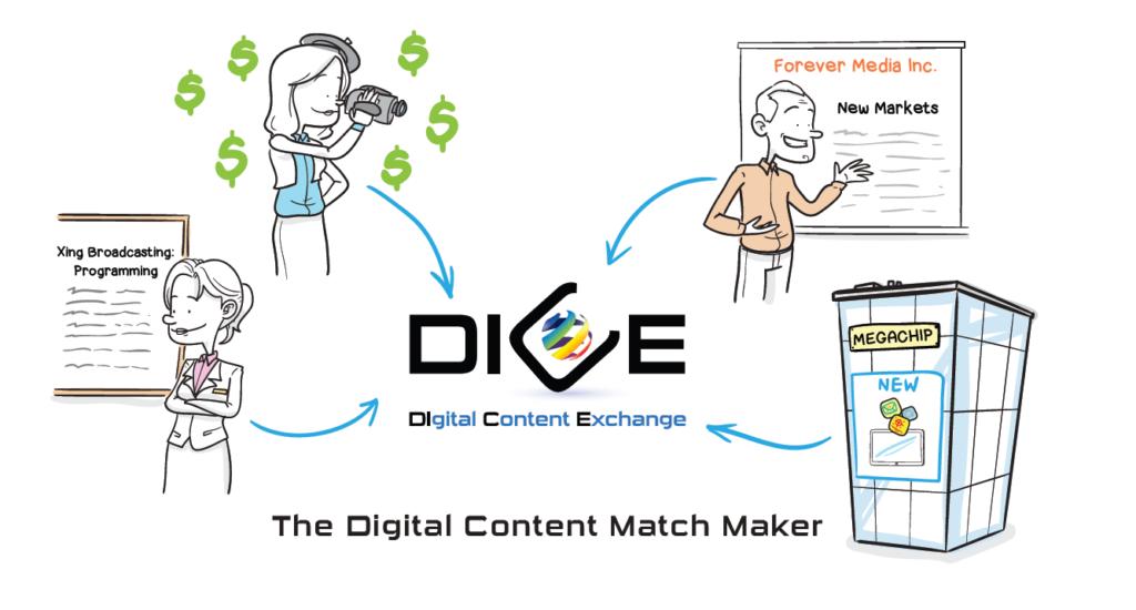 dice process image